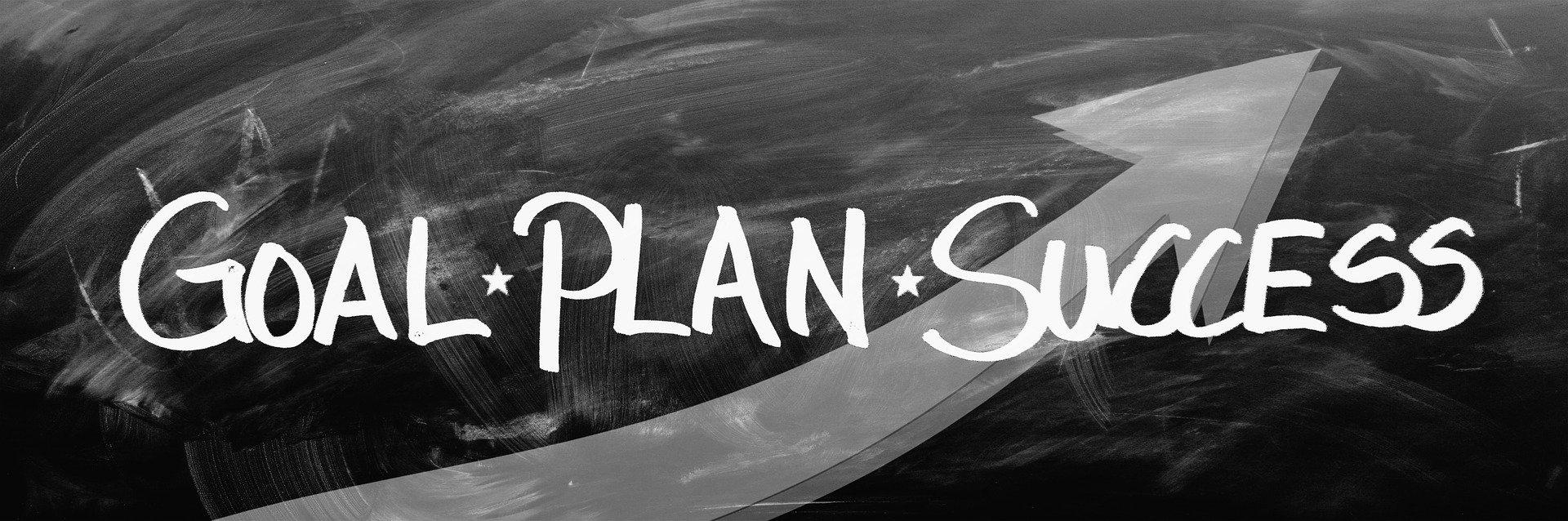 Webseiten erstellen mit dem Plan